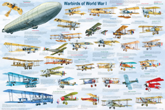 US Army Airplanes of World War I