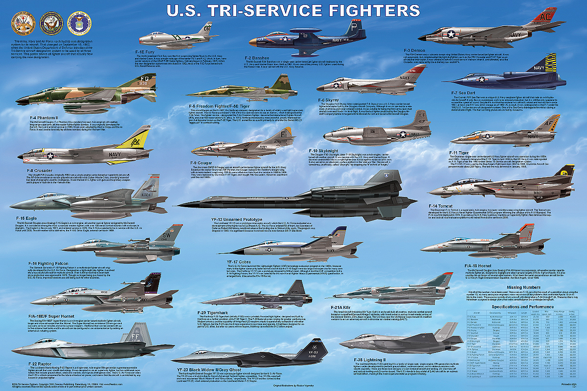 air drone helicopter with Us Tri Service Fighters Poster on Queen elizabeth Class aircraft carriers additionally US Tri Service Fighters Poster likewise Fia12 Aw159 Delivery additionally Surefly A New Hybrid Air Taxi also Lapd Helicopter Patrols.