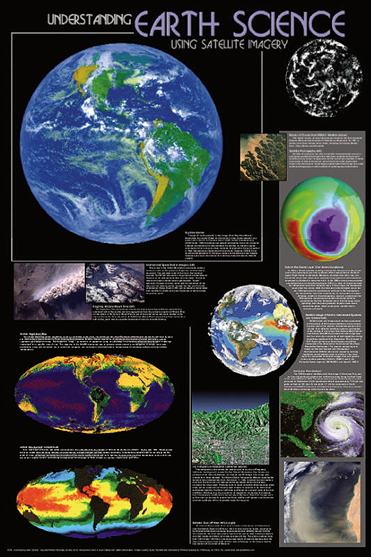 science earth poster space posters understanding through charts exploration information planet chart scientists b108 laminated templates feenixx facts web shows